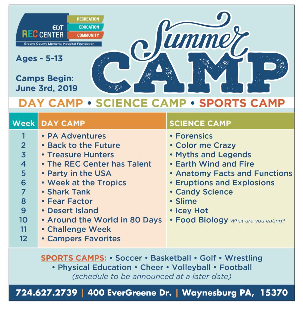 Summer Camp Sign Ups - EQT REC Center - Waynesburg, PA 15370